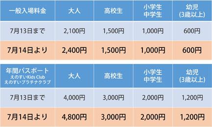 2018年7月14日(土)より入場料...